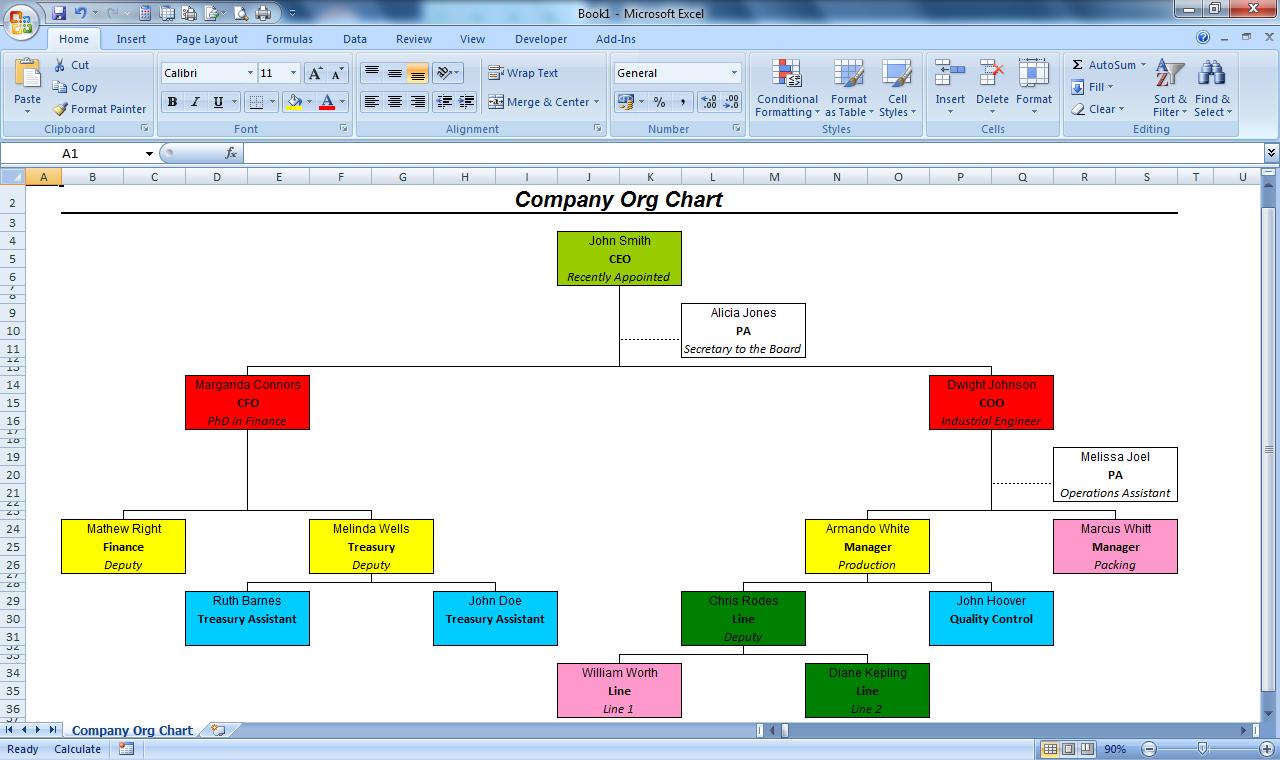 Officehelp Macro 00051 Organization Chart Maker For Microsoft