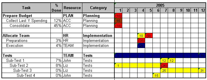 OfficeHelp - macro (00002) - Calendar Plan Generator