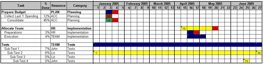 calendar plan generator result file weekly screen shot