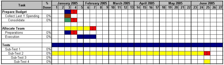 excel templates with macros - officehelp macro 00043 calendar plan generator