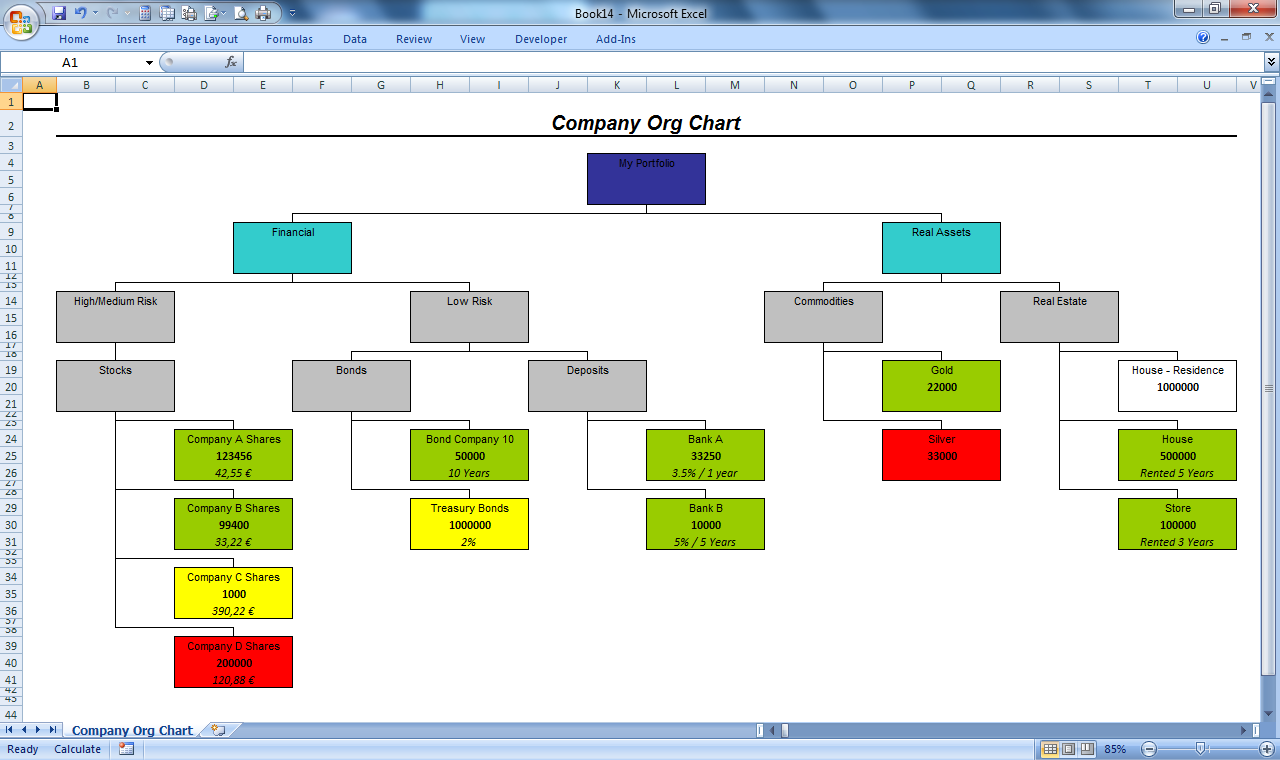 Best Tool To Build An Org Chart